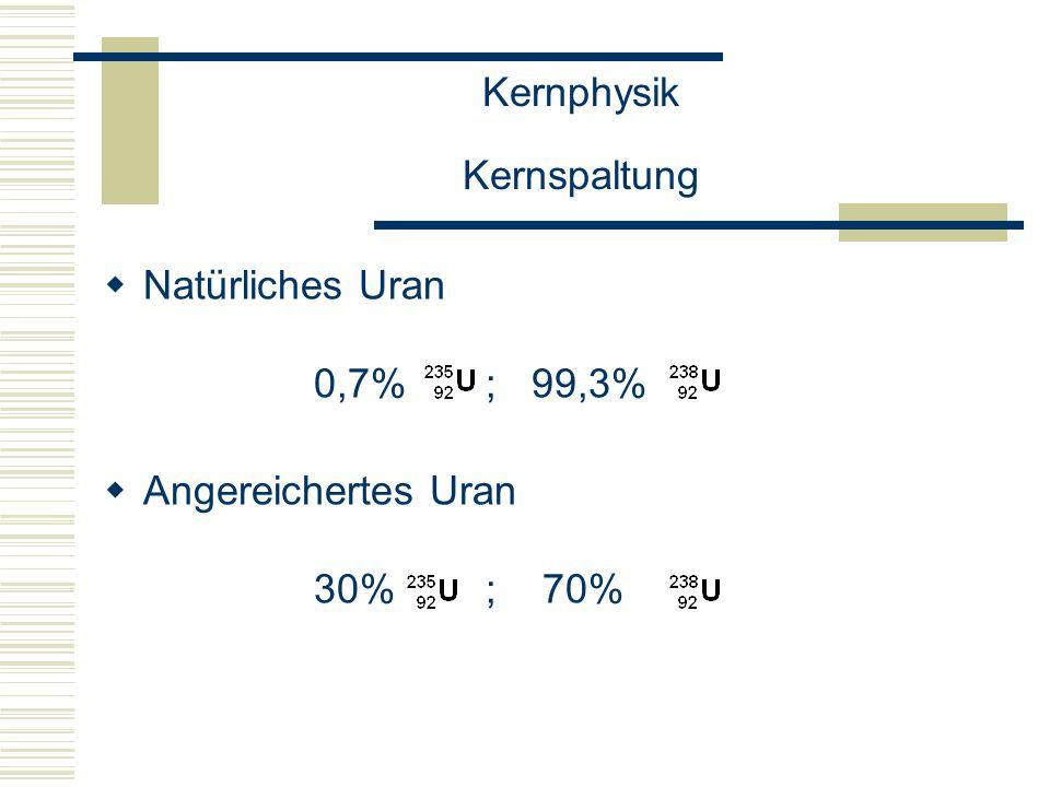 Kernphysik Kernspaltung  Natürliches Uran 0,7% ; 99,3%  Angereichertes Uran 30% ; 70%