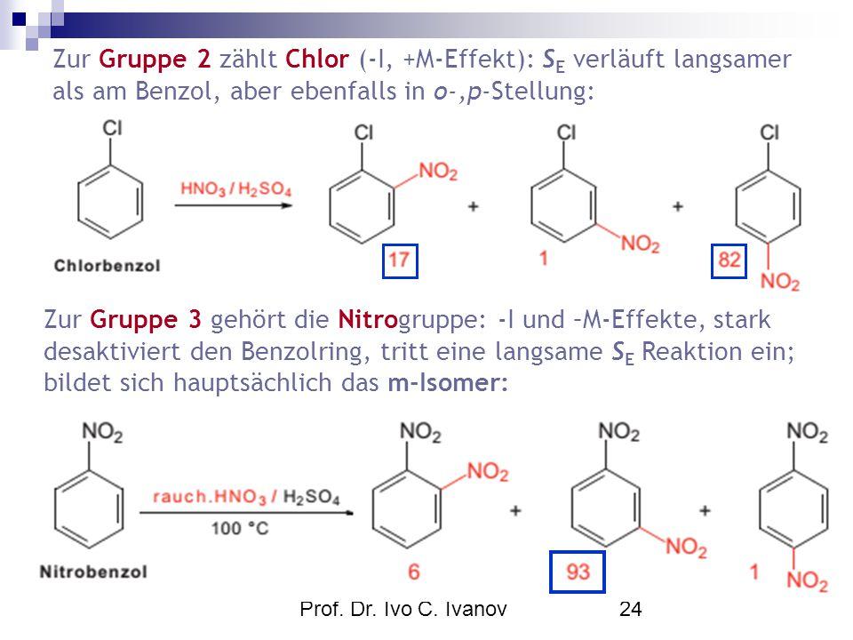 Prof. Dr. Ivo C. Ivanov24 Zur Gruppe 3 gehört die Nitrogruppe: -I und –M-Effekte, stark desaktiviert den Benzolring, tritt eine langsame S E Reaktion