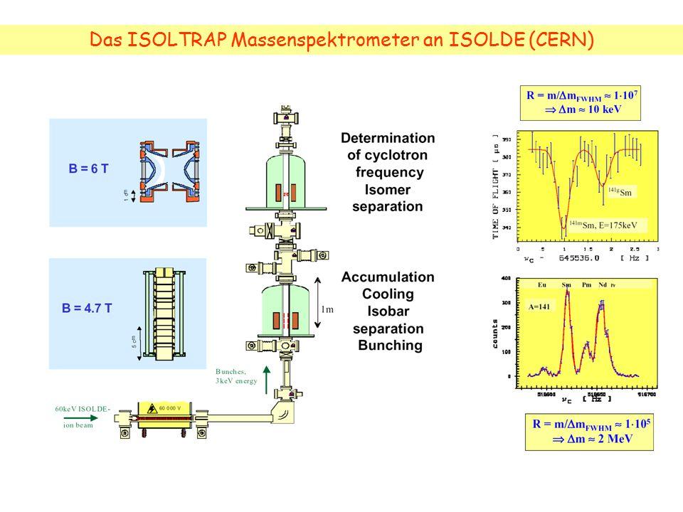 Das ISOLTRAP Massenspektrometer an ISOLDE (CERN)
