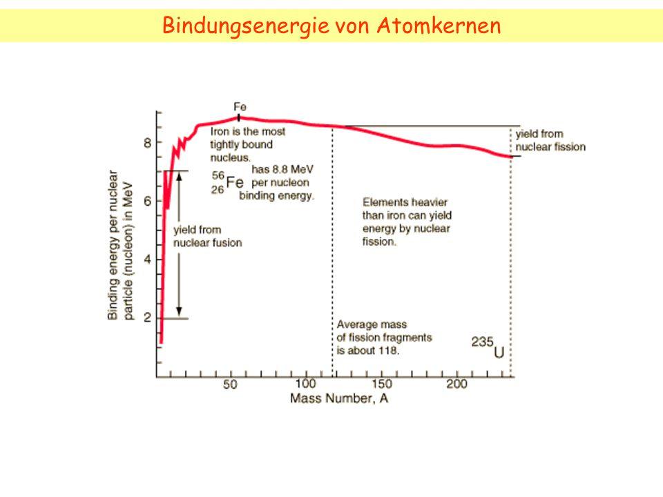 Messung der Zyklotronresonanzfrequenz über die Flugzeit Genauigkeit der Massenmessung mit Penningfallen: Δm/m = 10 -8