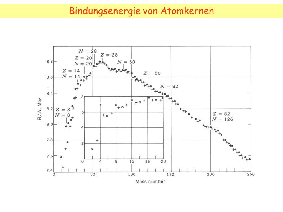 Bindungsenergie von Atomkernen