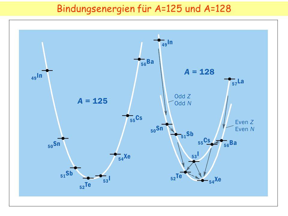 Bindungsenergien für A=125 und A=128