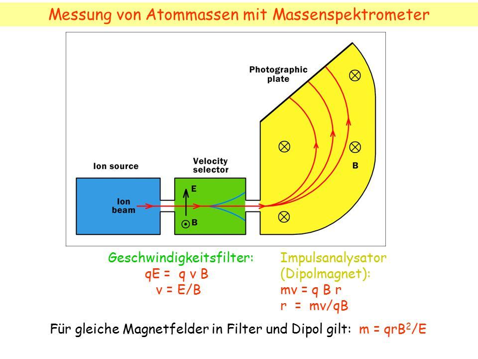 Dublett Methode Hochauflösende Spektroskopie durch Eichung des Spektrometers mit nahe beieinander liegenden Massen Einheiten: M( 12 C) = 12 amu 1 amu = 931,5 MeV/c 2 M( 1 H) = 1.007825 amu Beispiel 1: Bestimmung der Masse von 14 N Gemessen wird Massenunterschied von ( 12 C) 2 ( 1 H) 4 und ( 14 N) 2 : A 1 = 12  2 amu + 4  1.007825 amu A 2 = 2 M( 14 N) A 1 -A 2 = 0.02515 amu M( 14 N) = 14.00307 amu Beispiel 2: Relative Häufigkeit der Krypton-Isotope