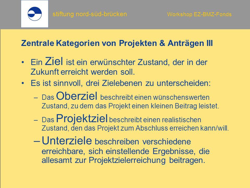 stiftung nord-süd-brücken Workshop EZ-BMZ-Fonds Zentrale Kategorien von Projekten & Anträgen III Ein Ziel ist ein erwünschter Zustand, der in der Zuku