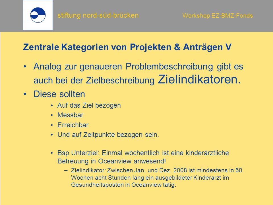 stiftung nord-süd-brücken Workshop EZ-BMZ-Fonds Zentrale Kategorien von Projekten & Anträgen V Analog zur genaueren Problembeschreibung gibt es auch bei der Zielbeschreibung Zielindikatoren.