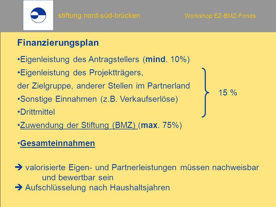 stiftung nord-süd-brücken Workshop EZ-BMZ-Fonds Finanzierungsplan Eigenleistung des Antragstellers (mind. 10%) Eigenleistung des Projektträgers, der Z