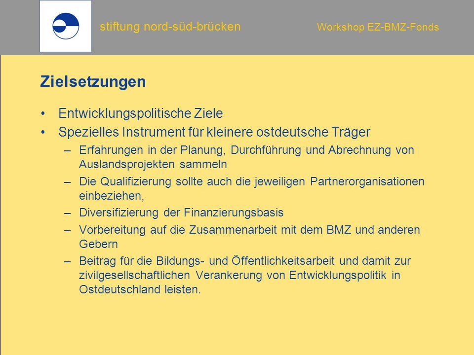 stiftung nord-süd-brücken Workshop EZ-BMZ-Fonds Zielsetzungen Entwicklungspolitische Ziele Spezielles Instrument für kleinere ostdeutsche Träger –Erfahrungen in der Planung, Durchführung und Abrechnung von Auslandsprojekten sammeln –Die Qualifizierung sollte auch die jeweiligen Partnerorganisationen einbeziehen, –Diversifizierung der Finanzierungsbasis –Vorbereitung auf die Zusammenarbeit mit dem BMZ und anderen Gebern –Beitrag für die Bildungs- und Öffentlichkeitsarbeit und damit zur zivilgesellschaftlichen Verankerung von Entwicklungspolitik in Ostdeutschland leisten.