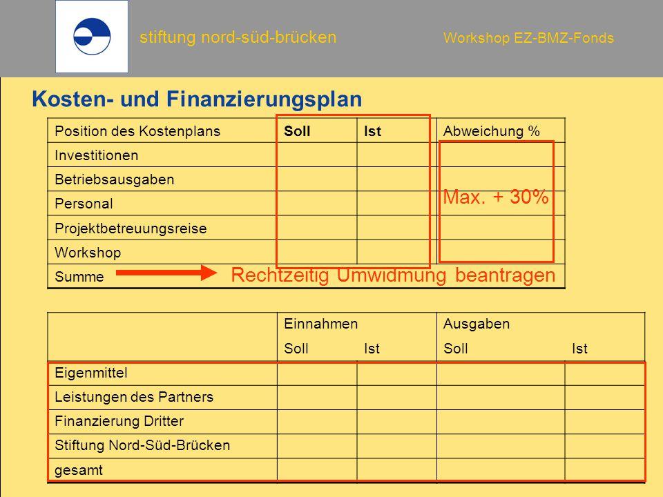 stiftung nord-süd-brücken Workshop EZ-BMZ-Fonds Kosten- und Finanzierungsplan Position des KostenplansSollIstAbweichung % Investitionen Betriebsausgab