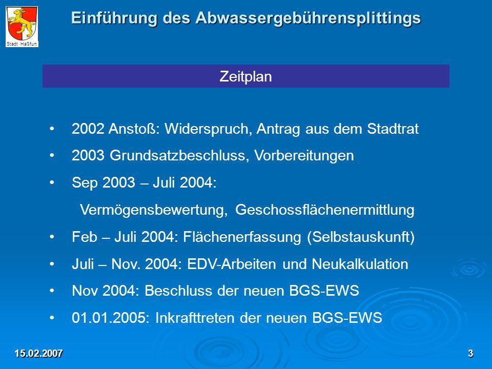 Einführung des Abwassergebührensplittings 15.02.2007 Zeitplan 2002 Anstoß: Widerspruch, Antrag aus dem Stadtrat 2003 Grundsatzbeschluss, Vorbereitunge