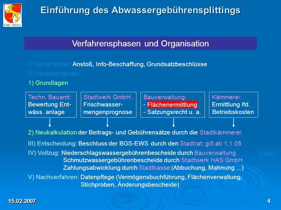 Einführung des Abwassergebührensplittings 15.02.2007 Verfahrensphasen und Organisation I) Vorverfahren: Anstoß, Info-Beschaffung, Grundsatzbeschlüsse