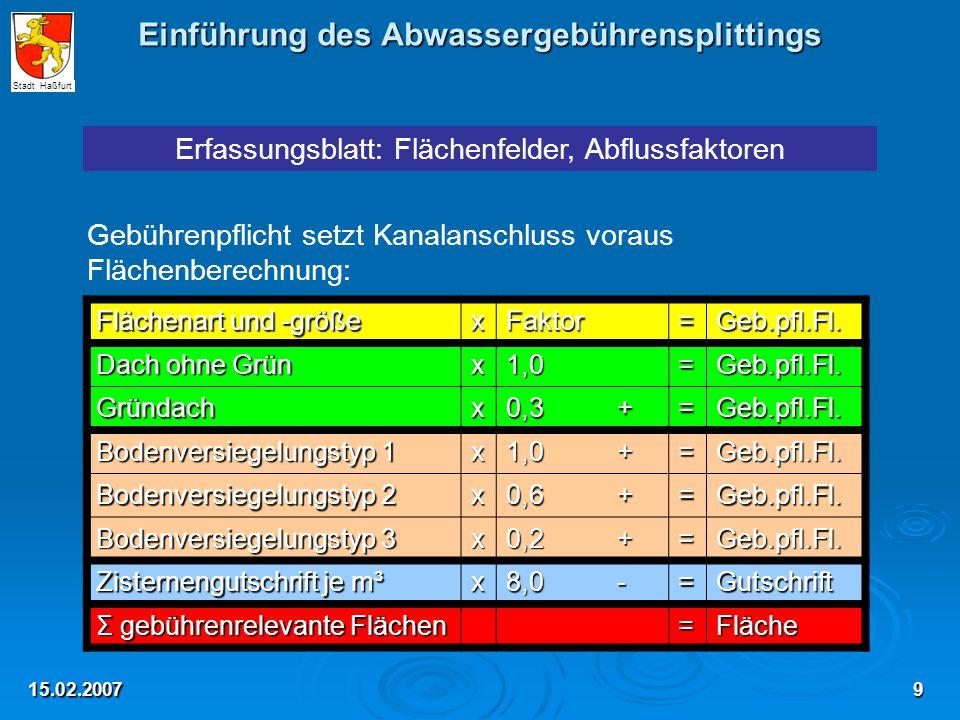 Einführung des Abwassergebührensplittings 15.02.2007 Selbstauskunft: Personalbedarf, Ablauf 1 Festkraft, 1 ABM-Kraft + nach Bedarf 3-5 weitere Bauverwaltung lieferte Datenquelle an Ing.-Büro Sonderfälle: z.