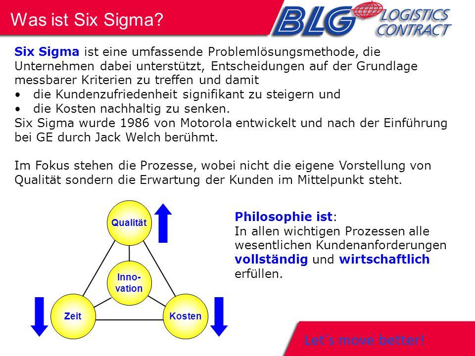Der Name Six Sigma leitet sich aus der Statistik ab.
