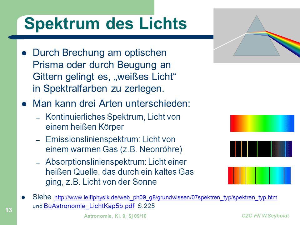 """Astronomie, Kl. 9, Sj 09/10 GZG FN W.Seyboldt 13 Spektrum des Lichts Durch Brechung am optischen Prisma oder durch Beugung an Gittern gelingt es, """"wei"""