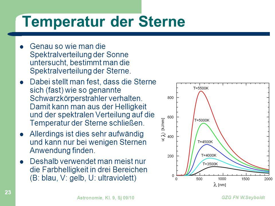 Astronomie, Kl. 9, Sj 09/10 GZG FN W.Seyboldt 23 Temperatur der Sterne Genau so wie man die Spektralverteilung der Sonne untersucht, bestimmt man die
