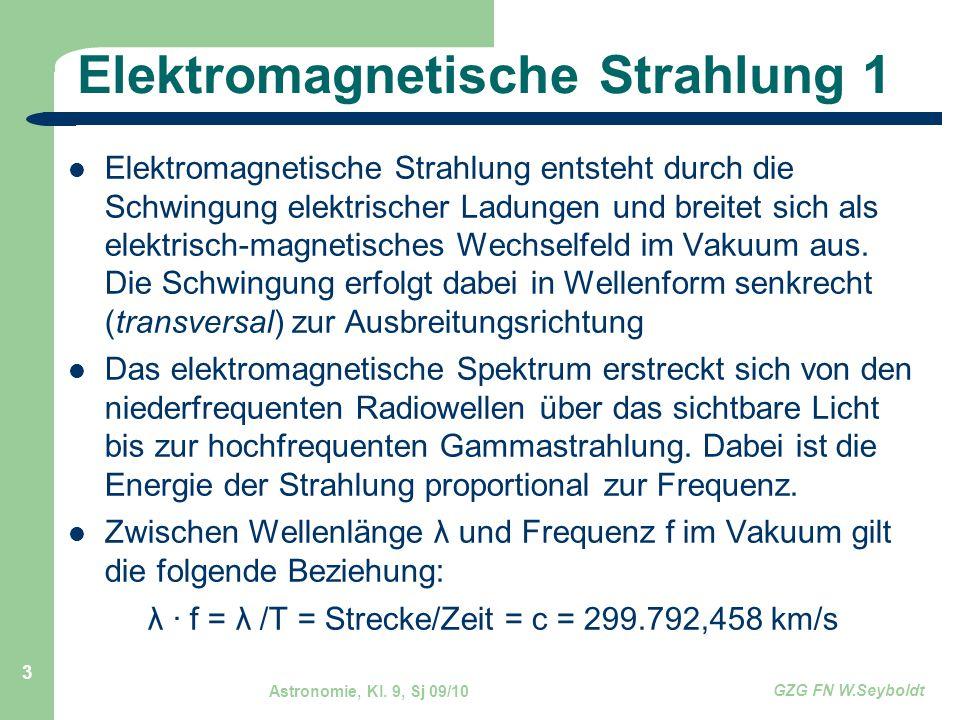 Astronomie, Kl. 9, Sj 09/10 GZG FN W.Seyboldt 3 Elektromagnetische Strahlung 1 Elektromagnetische Strahlung entsteht durch die Schwingung elektrischer