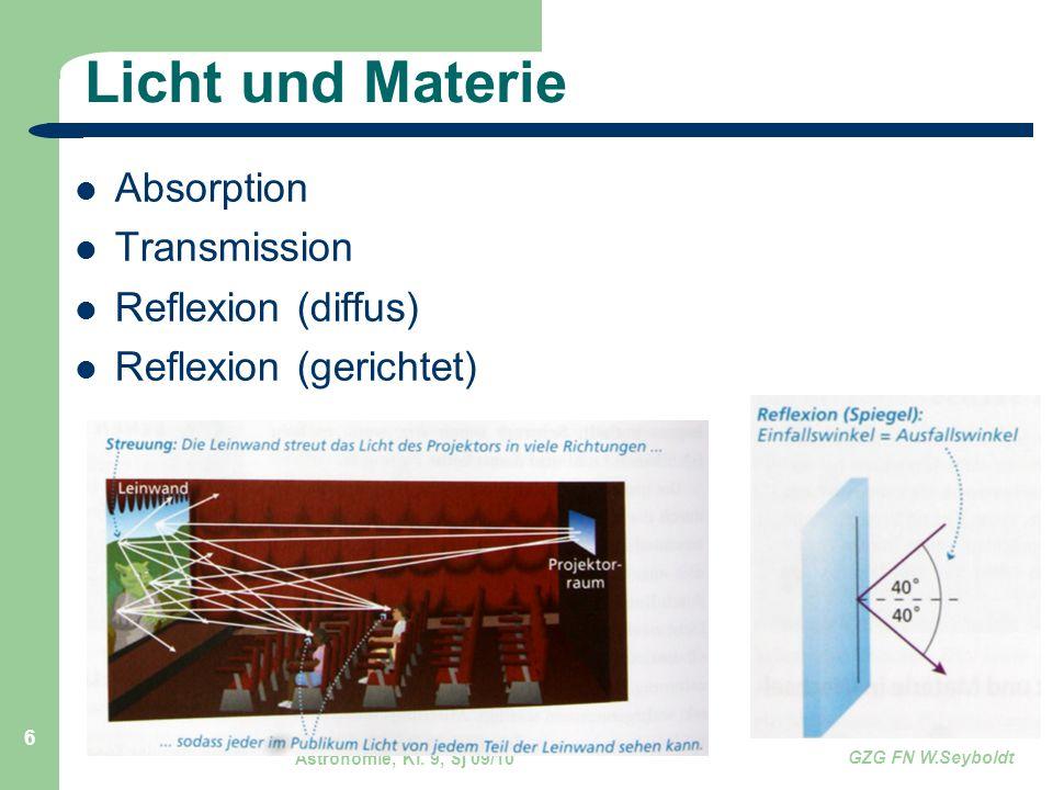Astronomie, Kl. 9, Sj 09/10 GZG FN W.Seyboldt 6 Licht und Materie Absorption Transmission Reflexion (diffus) Reflexion (gerichtet)