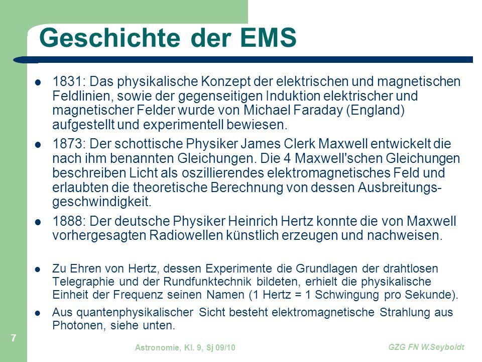 Astronomie, Kl. 9, Sj 09/10 GZG FN W.Seyboldt 7 Geschichte der EMS 1831: Das physikalische Konzept der elektrischen und magnetischen Feldlinien, sowie