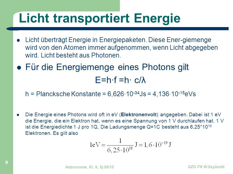 Astronomie, Kl. 9, Sj 09/10 GZG FN W.Seyboldt 9 Licht transportiert Energie Licht überträgt Energie in Energiepaketen. Diese Ener-giemenge wird von de