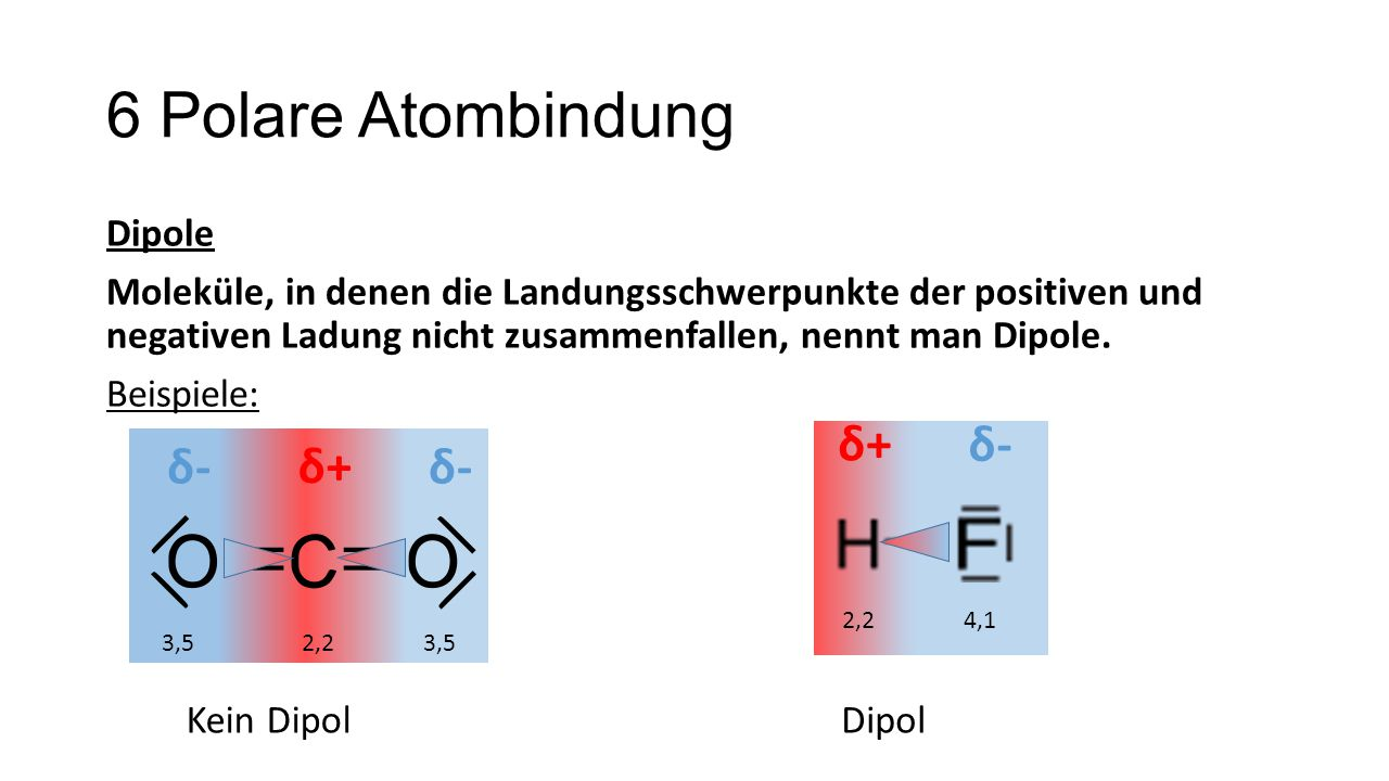 6 Polare Atombindung Dipole Moleküle, in denen die Landungsschwerpunkte der positiven und negativen Ladung nicht zusammenfallen, nennt man Dipole. Bei