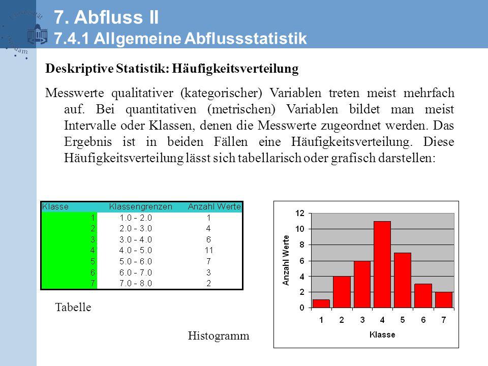 Klimastationen Z.B.Temperaturen [°C] Deskriptive Statistik: Darstellung räumlicher Werte 7.