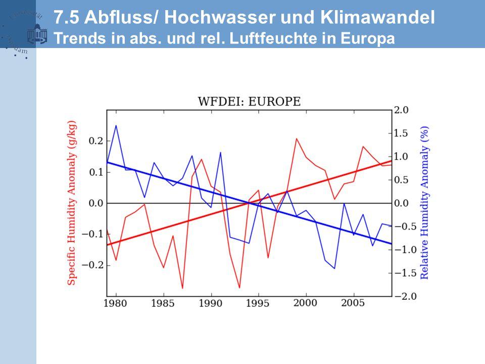 Relative Humidity Absolute Humidity Data: DWD, Modelling: PIK Hattermann et al.