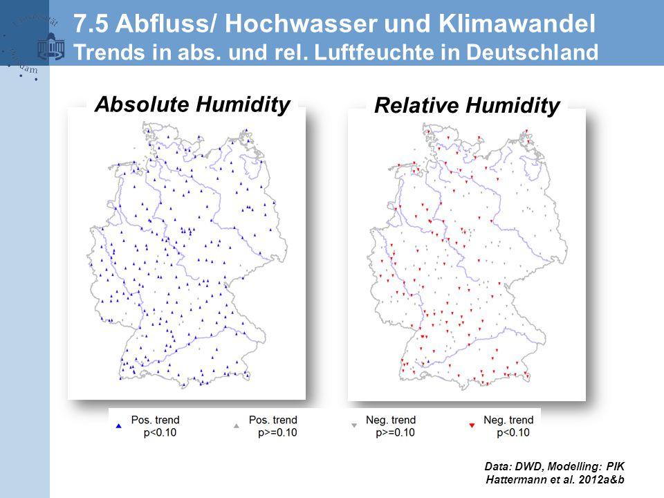 Very humid west wind pattern (origin: Atlandic) Very humid Vb-weather pattern (origin: Mediterranean) Data: DWD, Modelling: PIK Hattermann et al.