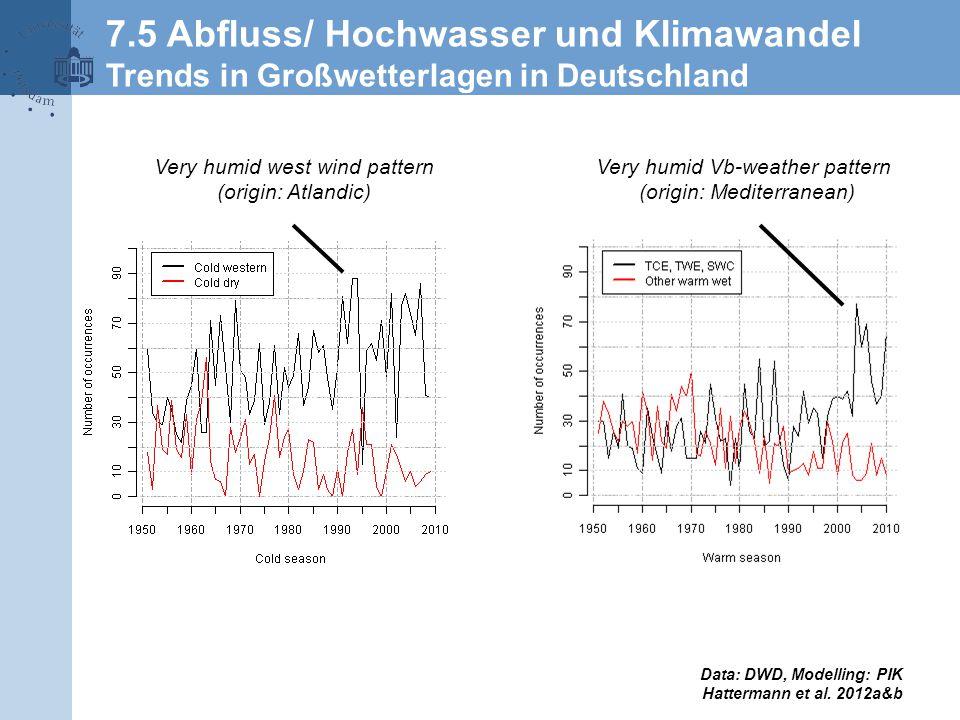 Daily precipitation > 20 mmDaily precipitation > 30 mm Data: DWD, Modelling: PIK Hattermann et al.