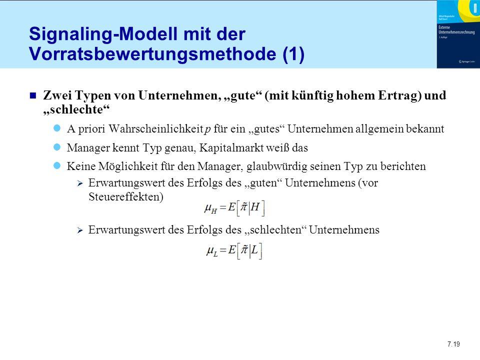 """7.19 Signaling-Modell mit der Vorratsbewertungsmethode (1) n Zwei Typen von Unternehmen, """"gute"""" (mit künftig hohem Ertrag) und """"schlechte"""" A priori Wa"""