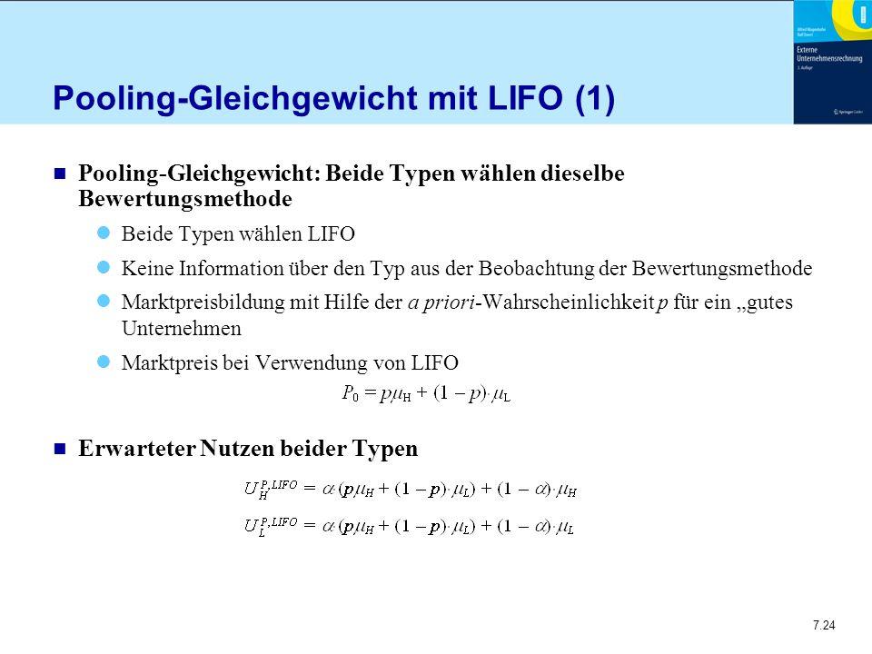 7.24 Pooling-Gleichgewicht mit LIFO (1) n Pooling-Gleichgewicht: Beide Typen wählen dieselbe Bewertungsmethode Beide Typen wählen LIFO Keine Informati