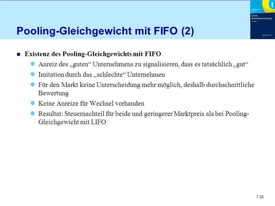 """7.28 Pooling-Gleichgewicht mit FIFO (2) n Existenz des Pooling-Gleichgewichts mit FIFO Anreiz des """"guten"""" Unternehmens zu signalisieren, dass es tatsä"""