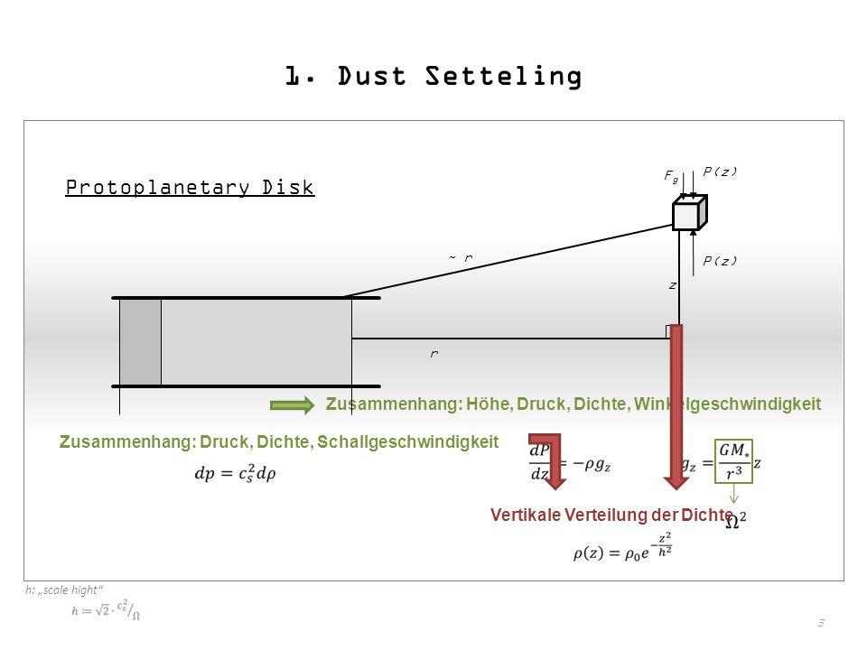 3 1. Dust Setteling Protoplanetary Disk star P(z) FgFg r ~ r z Zusammenhang: Höhe, Druck, Dichte, Winkelgeschwindigkeit Zusammenhang: Druck, Dichte, S