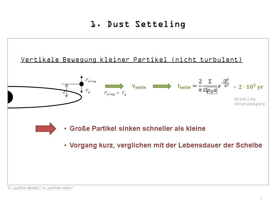 4 1. Dust Setteling Vertikale Bewegung kleiner Partikel (nicht turbulent) FgFg F drag z F drag = F g v settle t settle Große Partikel sinken schneller