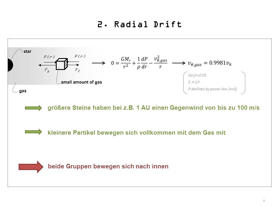 6 2. Radial Drift small amount of gas gas star FgFg P(r) FZFZ h(r)/r=0.05 Σ ∝ 1/r P declines by power law (n=3) größere Steine haben bei z.B. 1 AU ein