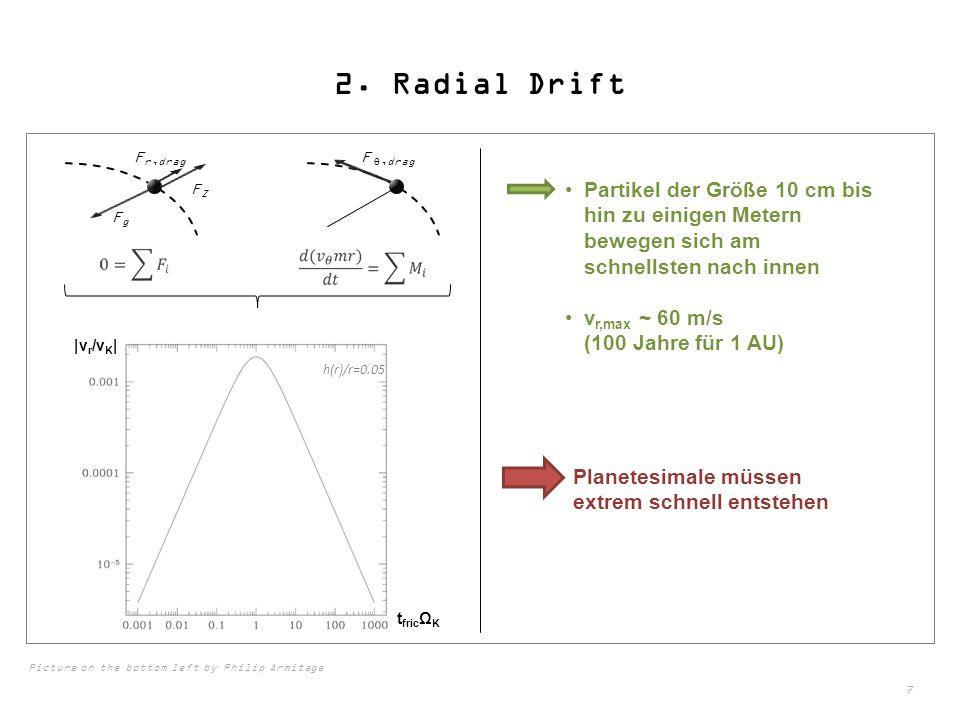 7 2. Radial Drift FZFZ FgFg F r,drag F θ,drag t fric Ω K |v r /v K | h(r)/r=0.05 Partikel der Größe 10 cm bis hin zu einigen Metern bewegen sich am sc