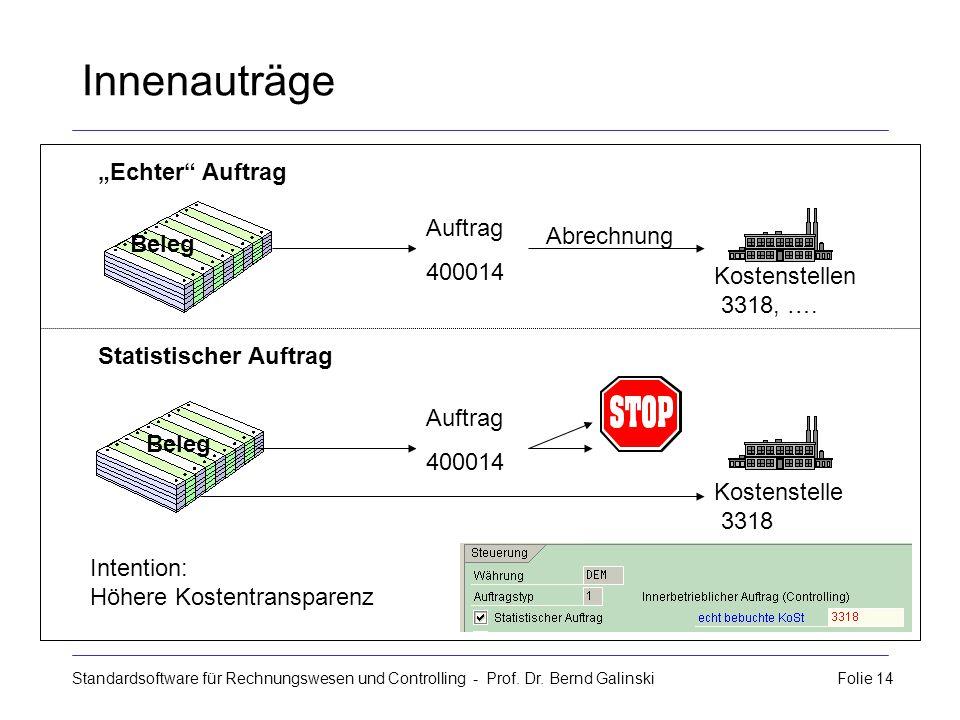 """Standardsoftware für Rechnungswesen und Controlling - Prof. Dr. Bernd Galinski Folie 14 Innenauträge Beleg Auftrag 400014 Auftrag 400014 Abrechnung """"E"""