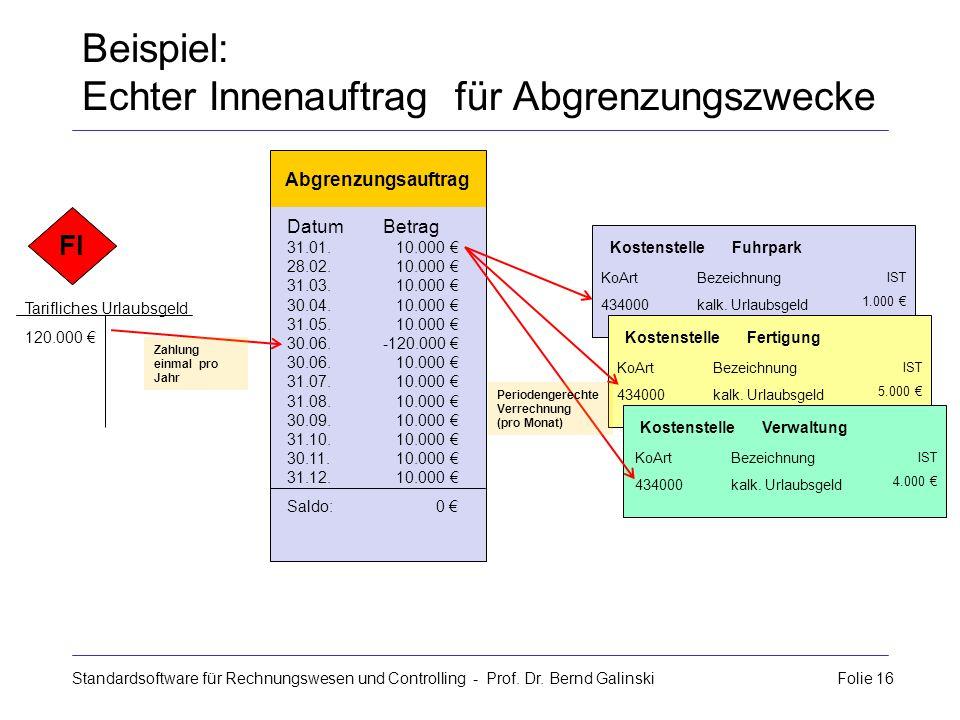 Standardsoftware für Rechnungswesen und Controlling - Prof. Dr. Bernd Galinski Folie 16 Abgrenzungsauftrag DatumBetrag 31.01. 10.000 € 28.02. 10.000 €