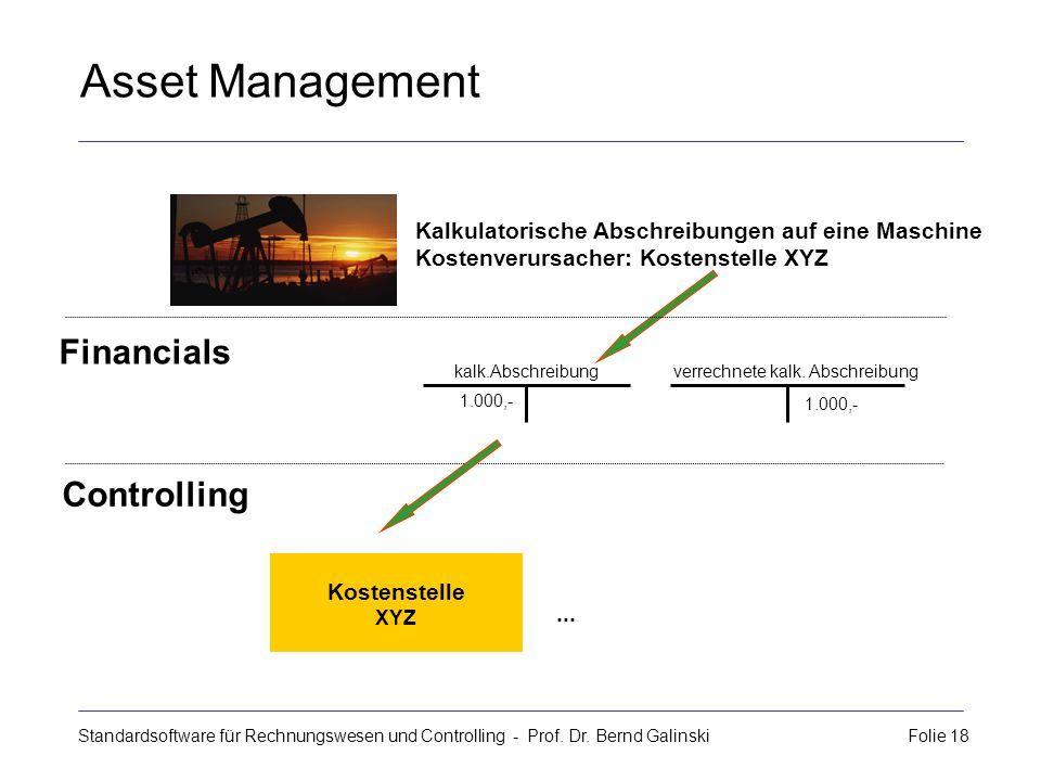 Standardsoftware für Rechnungswesen und Controlling - Prof. Dr. Bernd Galinski Folie 18 Asset Management kalk.Abschreibung 1.000,- verrechnete kalk. A
