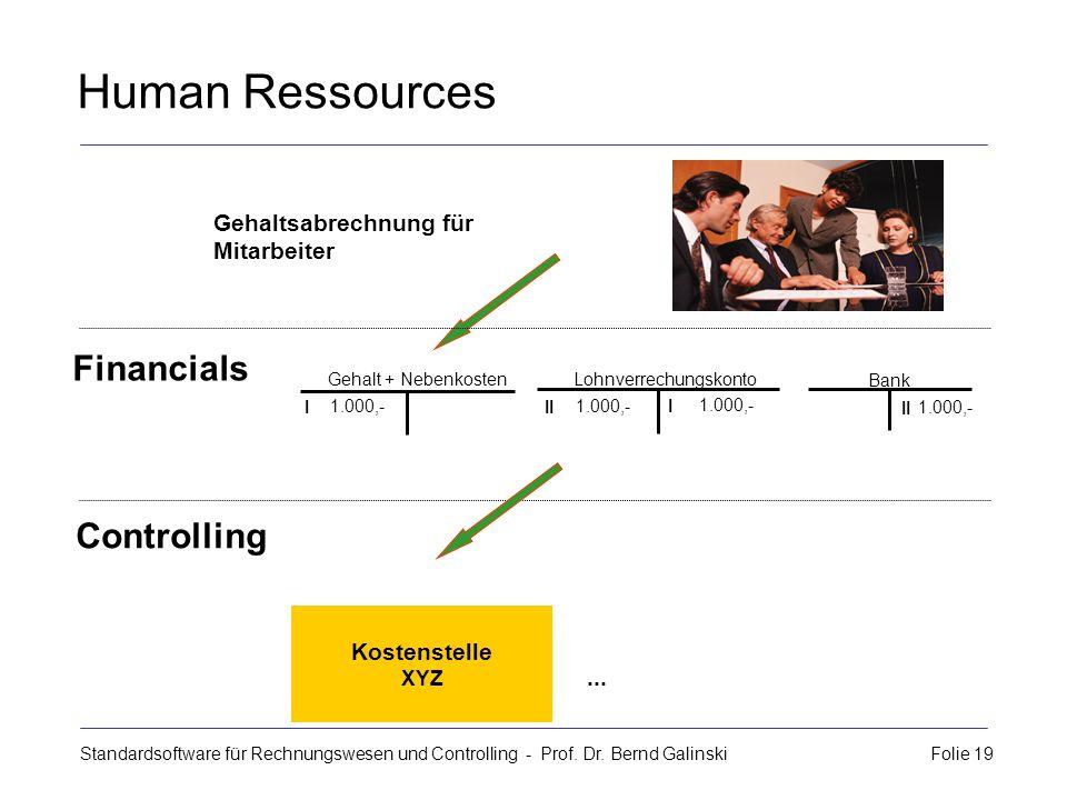 Standardsoftware für Rechnungswesen und Controlling - Prof. Dr. Bernd Galinski Folie 19 Human Ressources Kostenstelle XYZ Gehaltsabrechnung für Mitarb