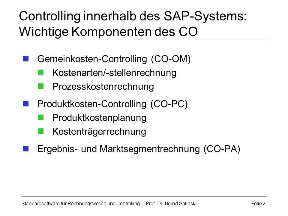 Standardsoftware für Rechnungswesen und Controlling - Prof. Dr. Bernd Galinski Folie 2 Controlling innerhalb des SAP-Systems: Wichtige Komponenten des