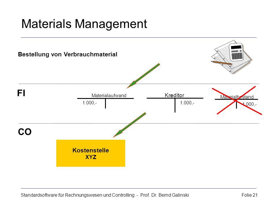 Standardsoftware für Rechnungswesen und Controlling - Prof. Dr. Bernd Galinski Folie 21 Materials Management Kostenstelle XYZ Bestellung von Verbrauch