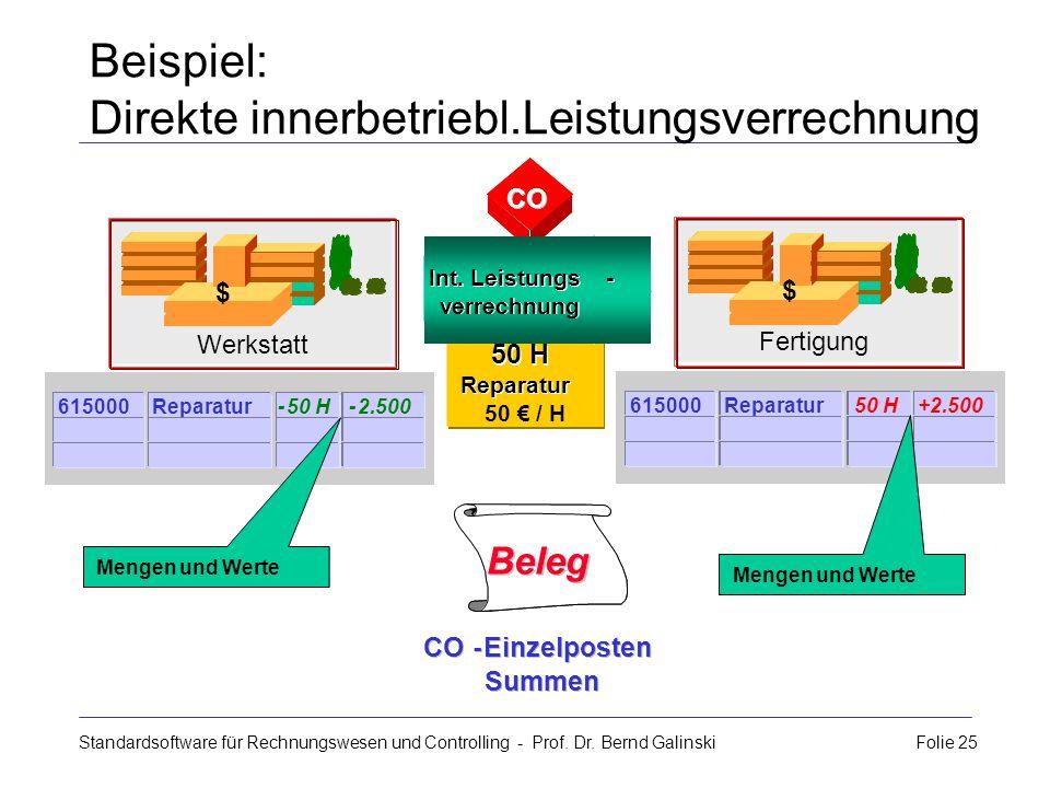 Standardsoftware für Rechnungswesen und Controlling - Prof. Dr. Bernd Galinski Folie 25 Beispiel: Direkte innerbetriebl.Leistungsverrechnung Fertigung