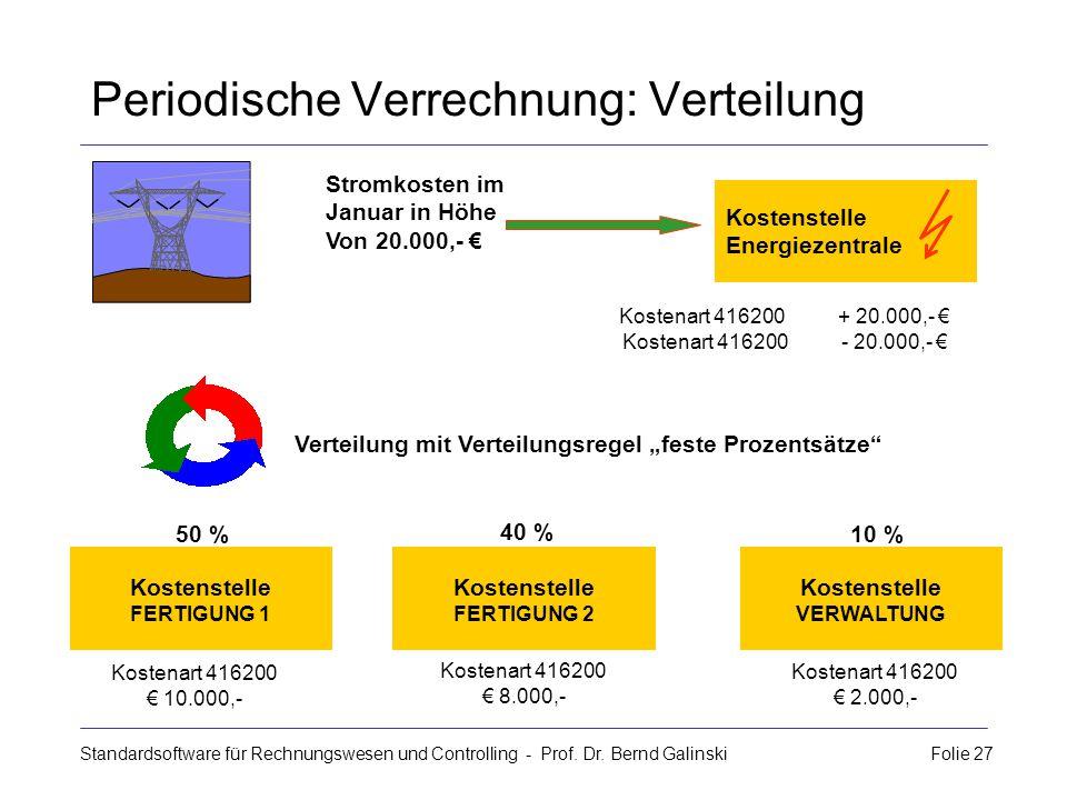 Standardsoftware für Rechnungswesen und Controlling - Prof. Dr. Bernd Galinski Folie 27 Kostenstelle FERTIGUNG 1 Stromkosten im Januar in Höhe Von 20.