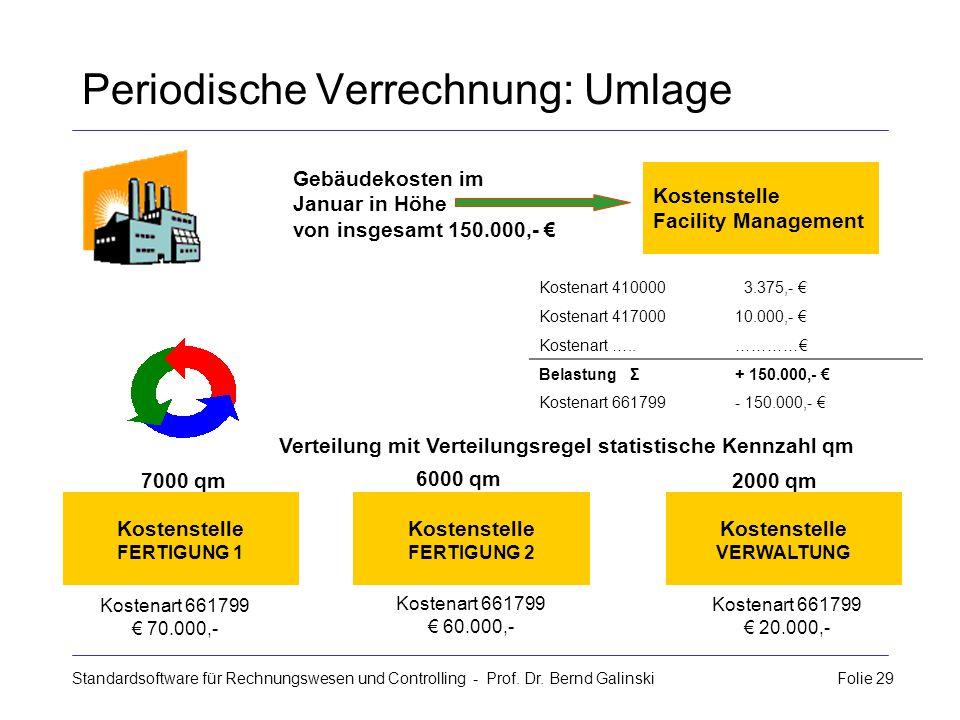 Standardsoftware für Rechnungswesen und Controlling - Prof. Dr. Bernd Galinski Folie 29 Kostenstelle FERTIGUNG 1 Gebäudekosten im Januar in Höhe von i