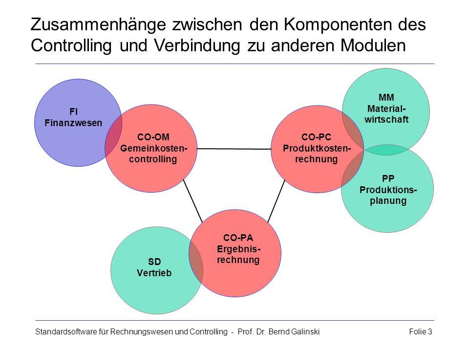Standardsoftware für Rechnungswesen und Controlling - Prof. Dr. Bernd Galinski Folie 3 Zusammenhänge zwischen den Komponenten des Controlling und Verb