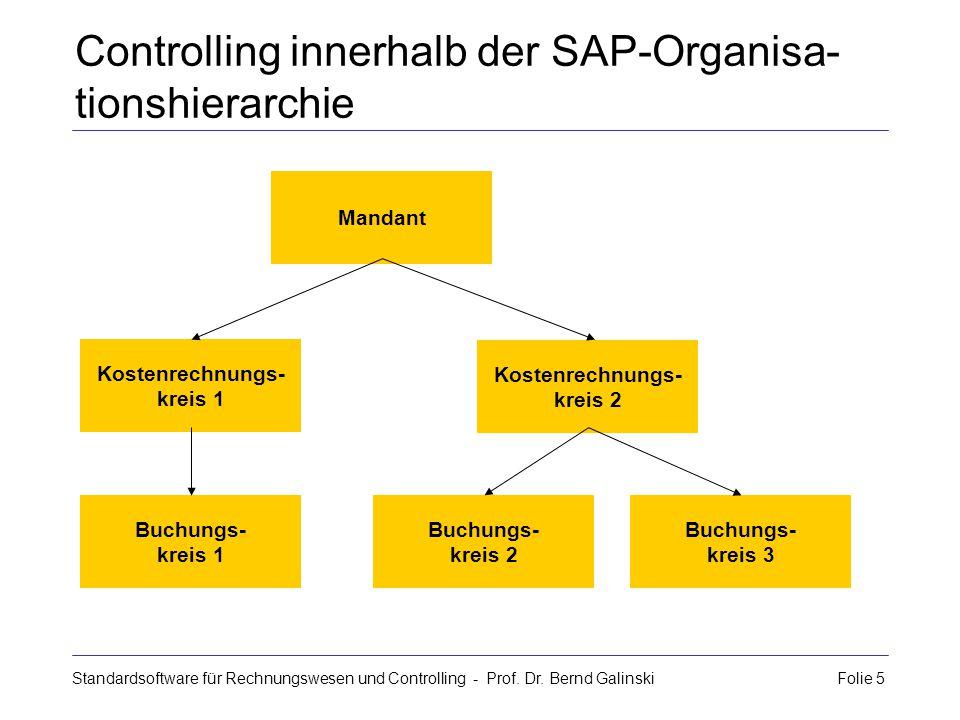 Standardsoftware für Rechnungswesen und Controlling - Prof. Dr. Bernd Galinski Folie 5 Mandant Kostenrechnungs- kreis 1 Kostenrechnungs- kreis 2 Buchu