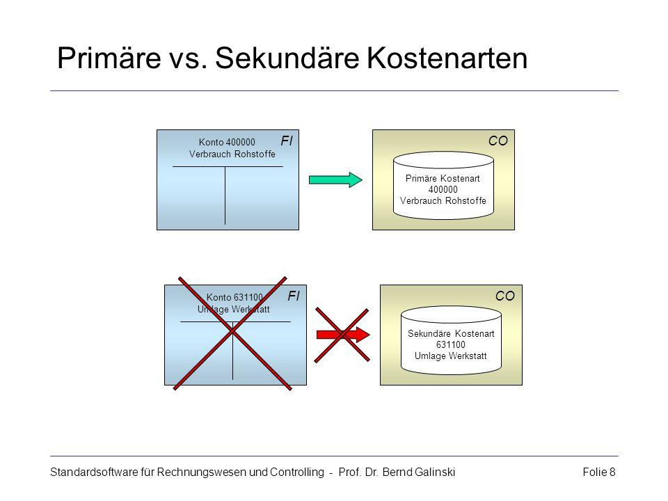 Standardsoftware für Rechnungswesen und Controlling - Prof. Dr. Bernd Galinski Folie 8 Primäre vs. Sekundäre Kostenarten Konto 400000 FI Verbrauch Roh