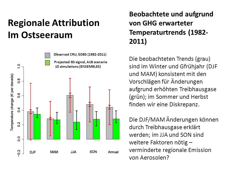 Beobachtete und aufgrund von GHG erwarteter Temperaturtrends (1982- 2011) Die beobachteten Trends (grau) sind im Winter und Gfrühjahr (DJF und MAM) konsistent mit den Vorschlägen für Änderungen aufgrund erhöhten Treibhausgase (grün); im Sommer und Herbst finden wir eine Diskrepanz.