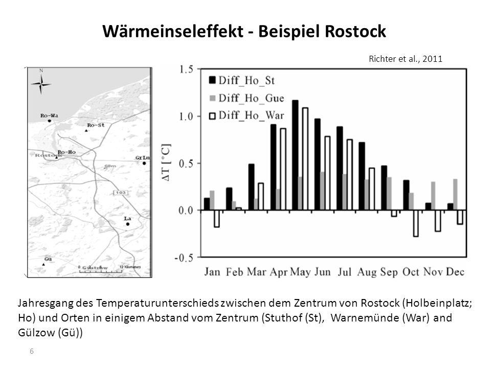 6 Wärmeinseleffekt - Beispiel Rostock Jahresgang des Temperaturunterschieds zwischen dem Zentrum von Rostock (Holbeinplatz; Ho) und Orten in einigem Abstand vom Zentrum (Stuthof (St), Warnemünde (War) and Gülzow (Gü)) Richter et al., 2011