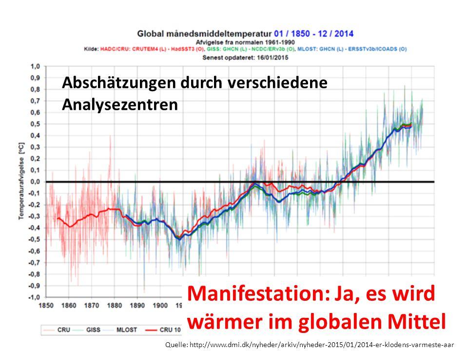 Quelle: http://www.dmi.dk/nyheder/arkiv/nyheder-2015/01/2014-er-klodens-varmeste-aar Abschätzungen durch verschiedene Analysezentren Manifestation: Ja, es wird wärmer im globalen Mittel