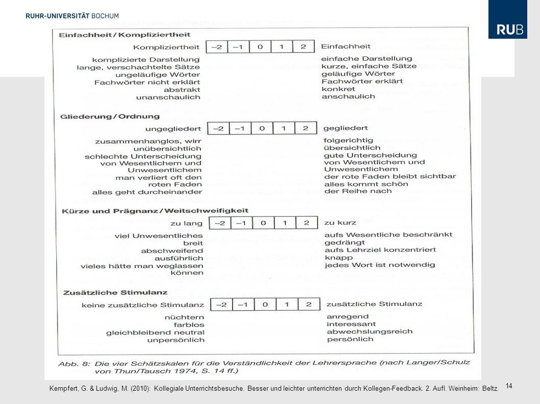 14 3.6 Die Sch ä tzskala Kempfert, G. & Ludwig, M. (2010): Kollegiale Unterrichtsbesuche. Besser und leichter unterrichten durch Kollegen-Feedback. 2.